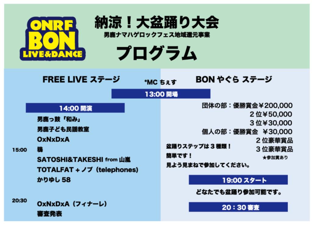 ONRF BON 2018プログラム