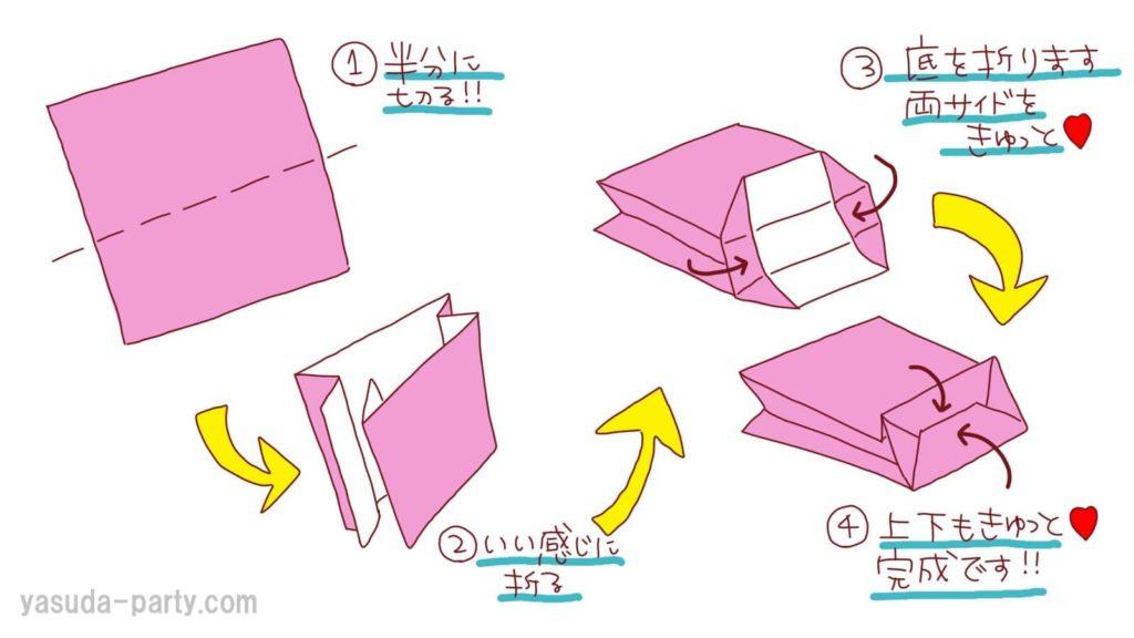 ミニ紙袋レシピ
