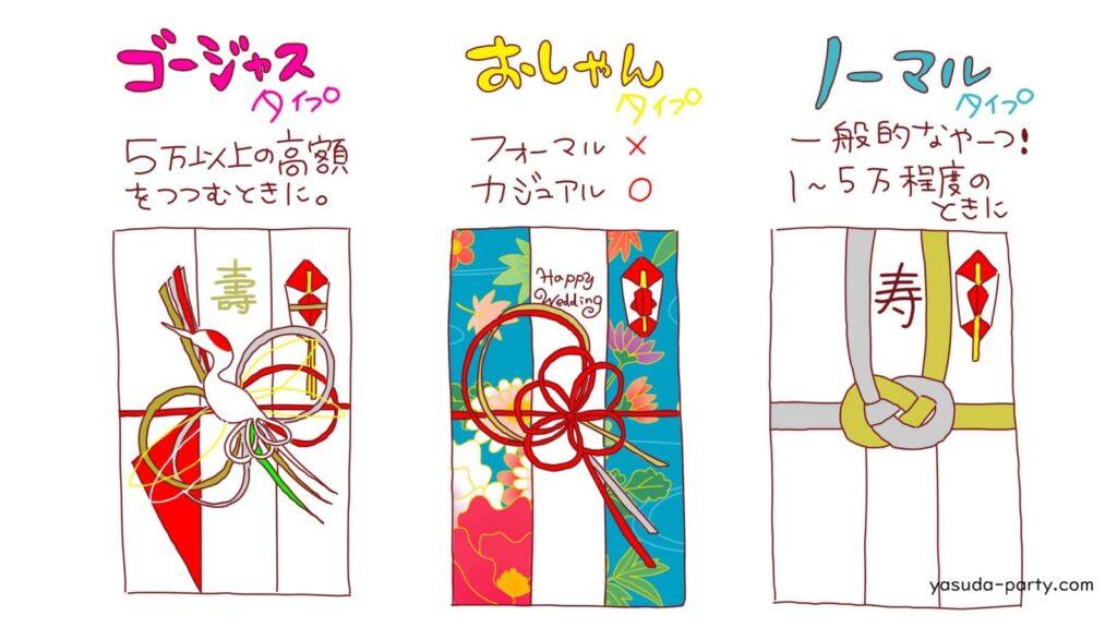 ご祝儀袋の種類